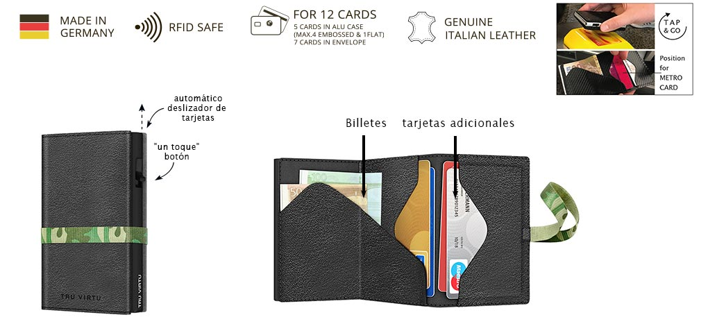 ES_Wallet_open-Beschriftungsbild_940px-B